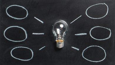 Photo of Het verbeteren van processen binnen een bedrijf